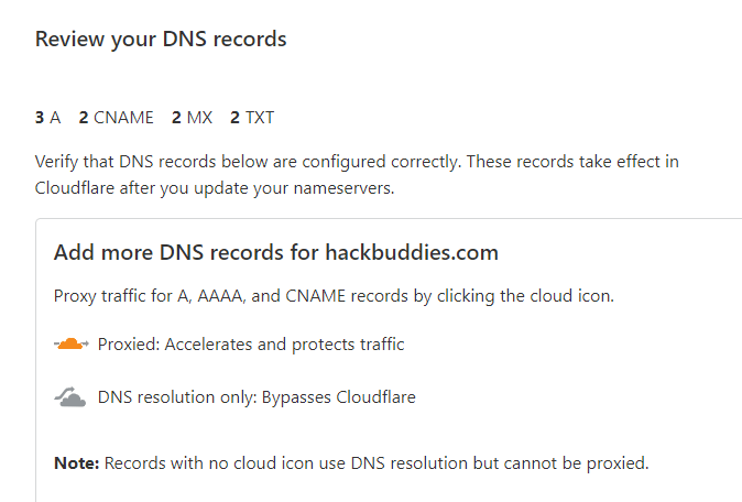 CloudFlare Review DNS
